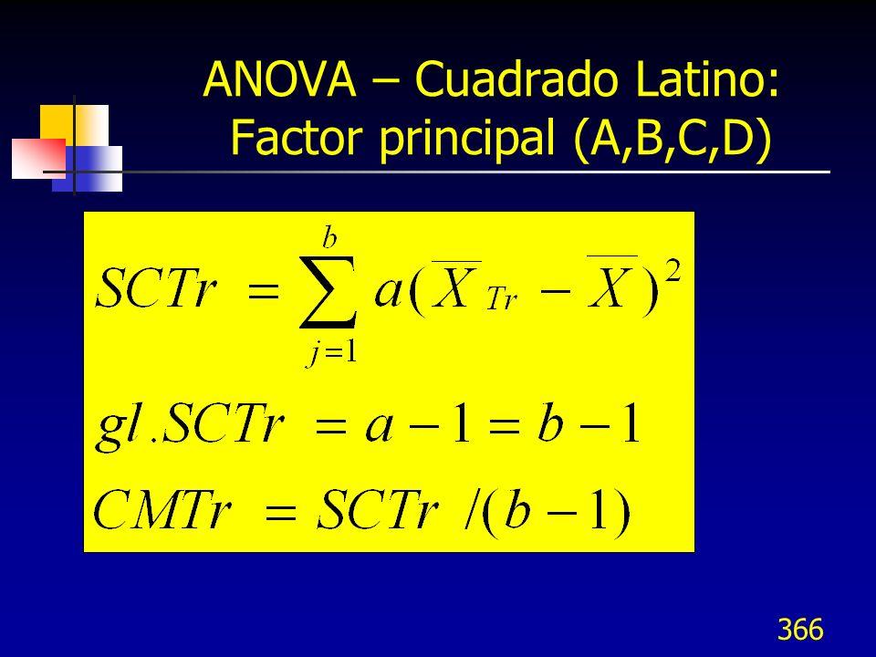 ANOVA – Cuadrado Latino: Factor principal (A,B,C,D)