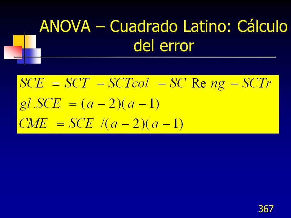 ANOVA – Cuadrado Latino: Cálculo del error