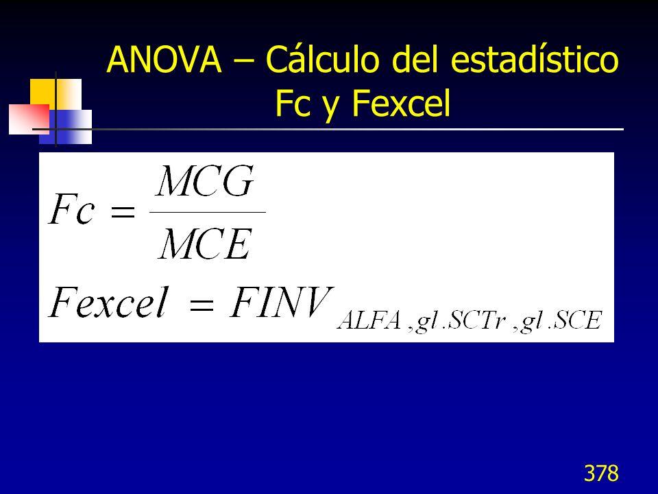 ANOVA – Cálculo del estadístico Fc y Fexcel