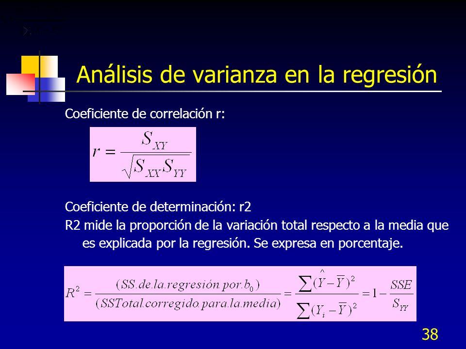 Análisis de varianza en la regresión