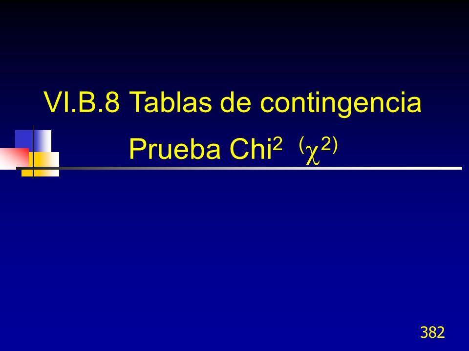 VI.B.8 Tablas de contingencia
