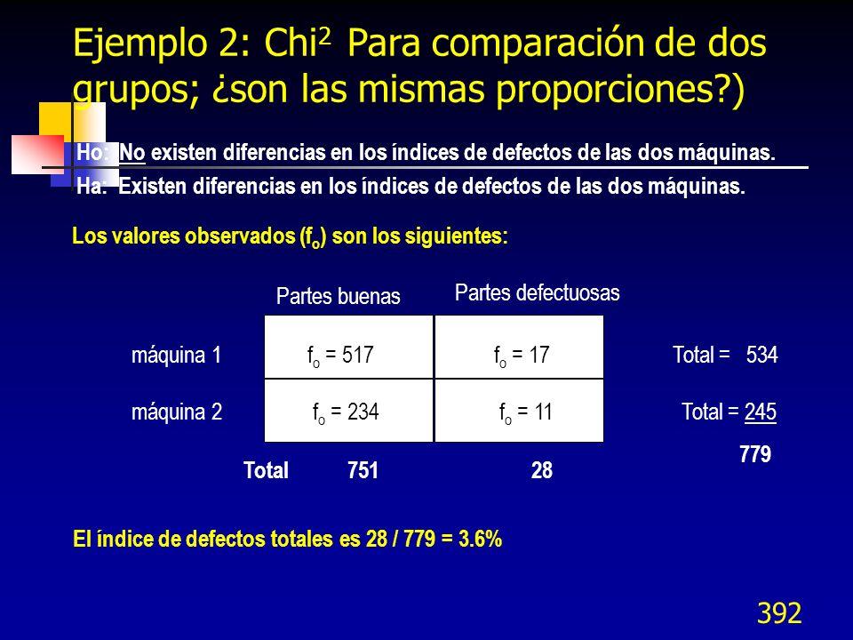 Ejemplo 2: Chi2 Para comparación de dos grupos; ¿son las mismas proporciones )