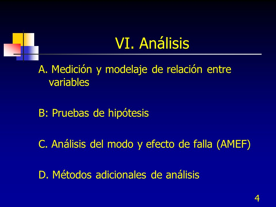 VI. Análisis A. Medición y modelaje de relación entre variables