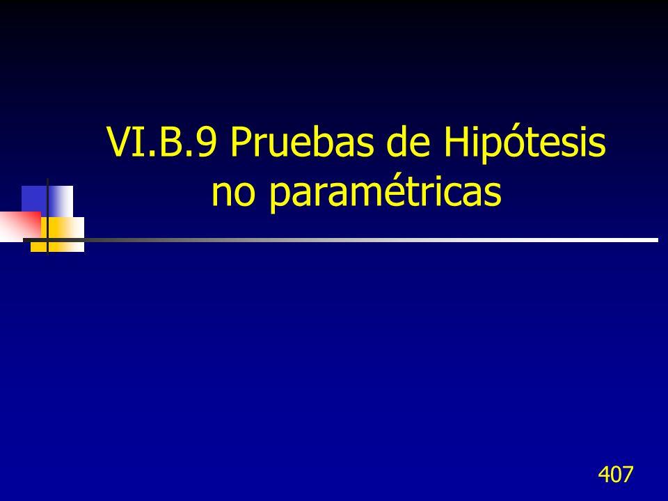 VI.B.9 Pruebas de Hipótesis no paramétricas