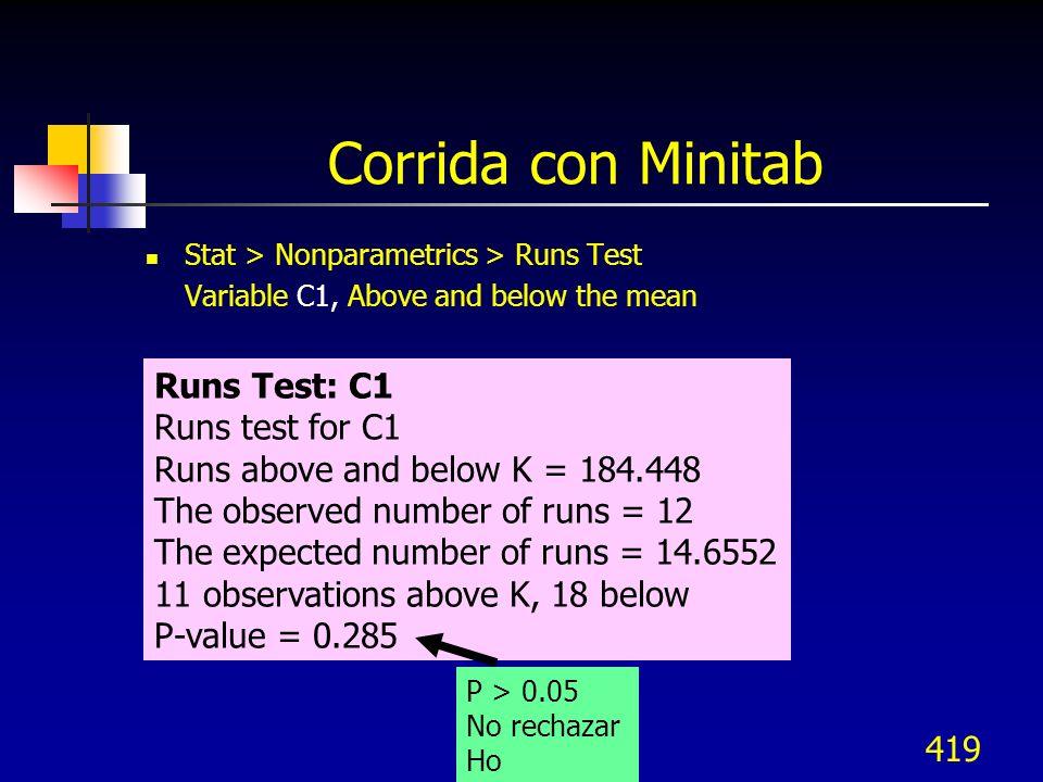 Corrida con Minitab Runs Test: C1 Runs test for C1