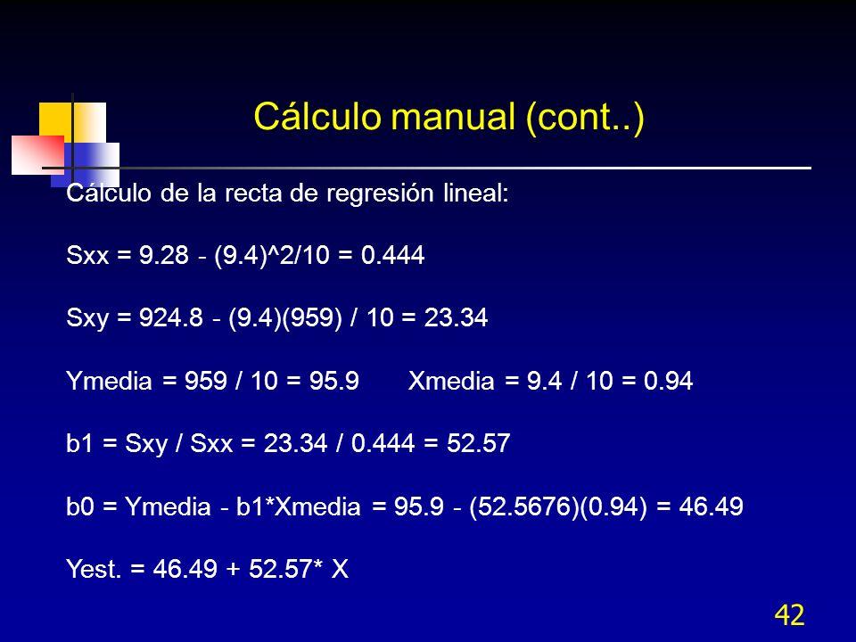 Cálculo manual (cont..) Cálculo de la recta de regresión lineal: