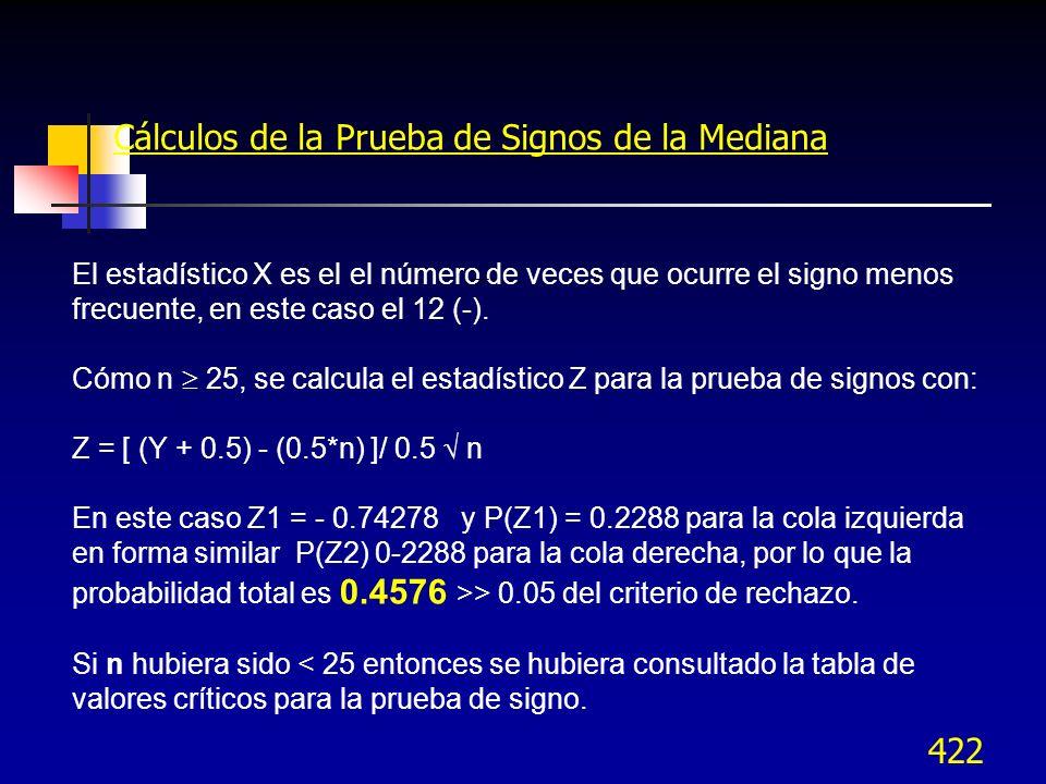 Cálculos de la Prueba de Signos de la Mediana