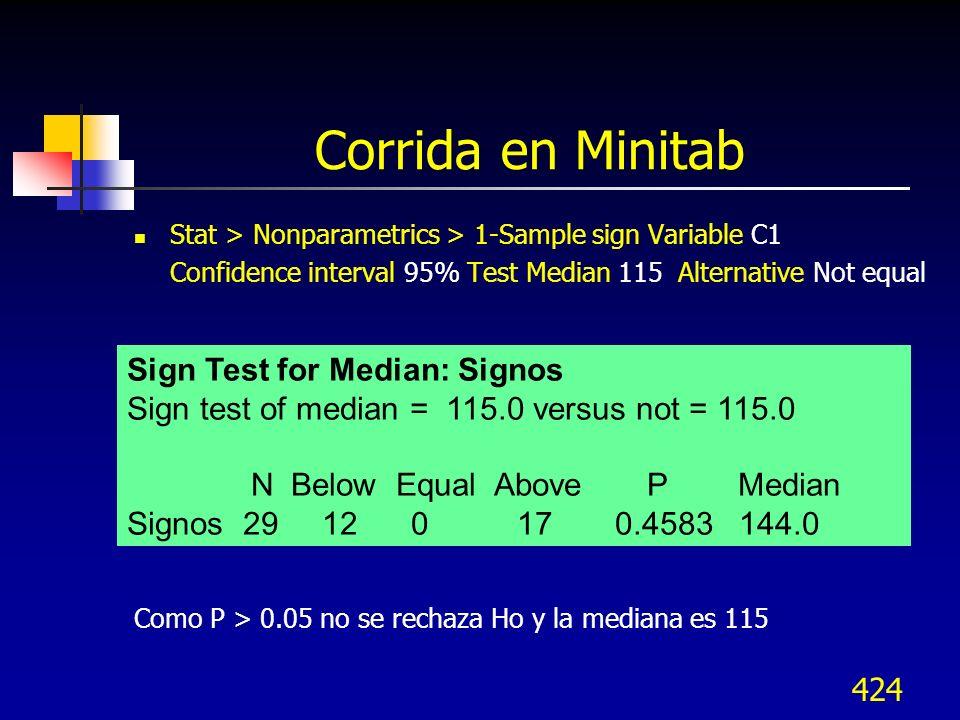 Corrida en Minitab Sign Test for Median: Signos