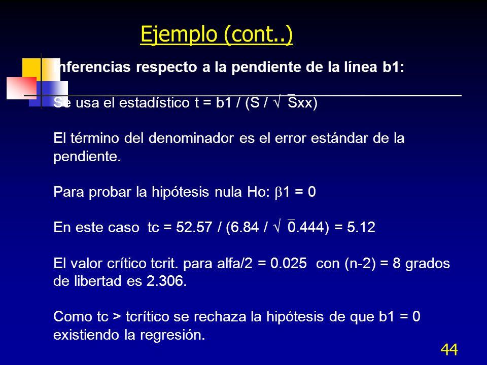 Ejemplo (cont..) Inferencias respecto a la pendiente de la línea b1: