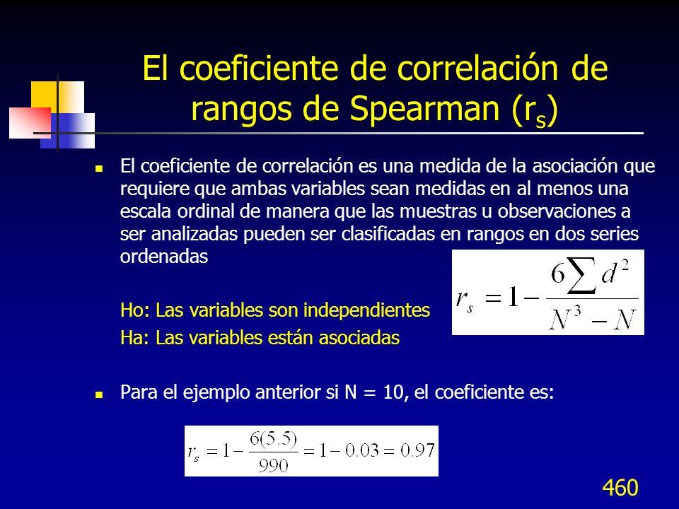 El coeficiente de correlación de rangos de Spearman (rs)