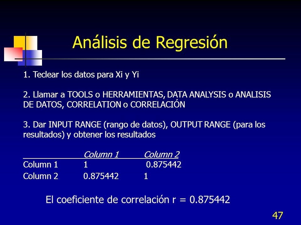 Análisis de Regresión El coeficiente de correlación r = 0.875442