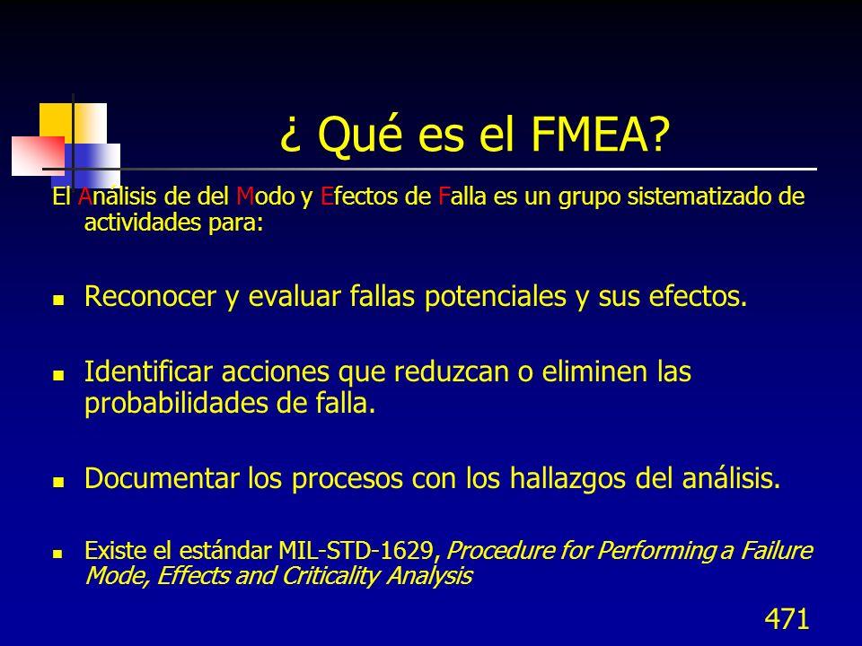 ¿ Qué es el FMEA El Análisis de del Modo y Efectos de Falla es un grupo sistematizado de actividades para: