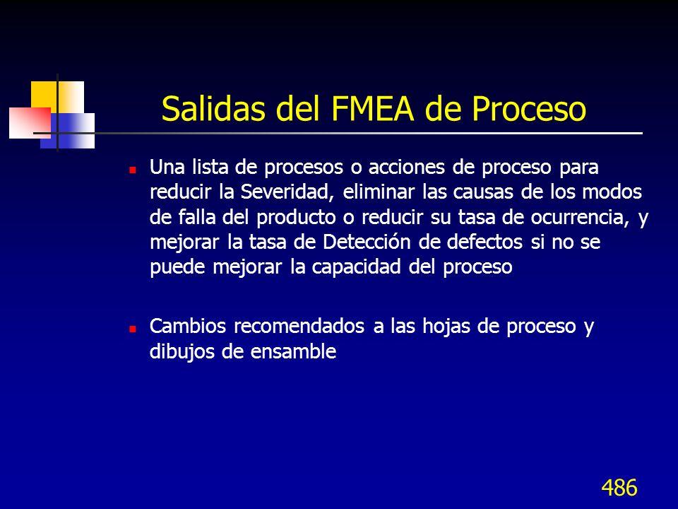 Salidas del FMEA de Proceso