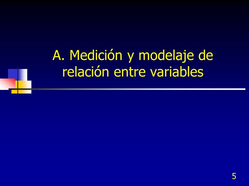 A. Medición y modelaje de relación entre variables