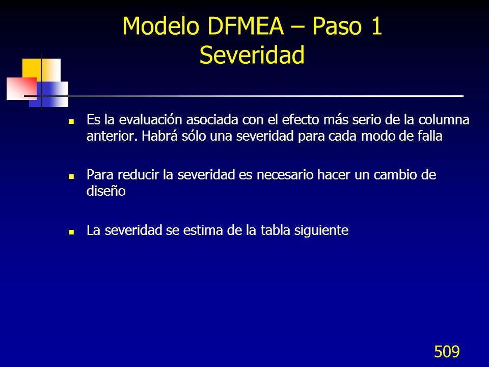 Modelo DFMEA – Paso 1 Severidad