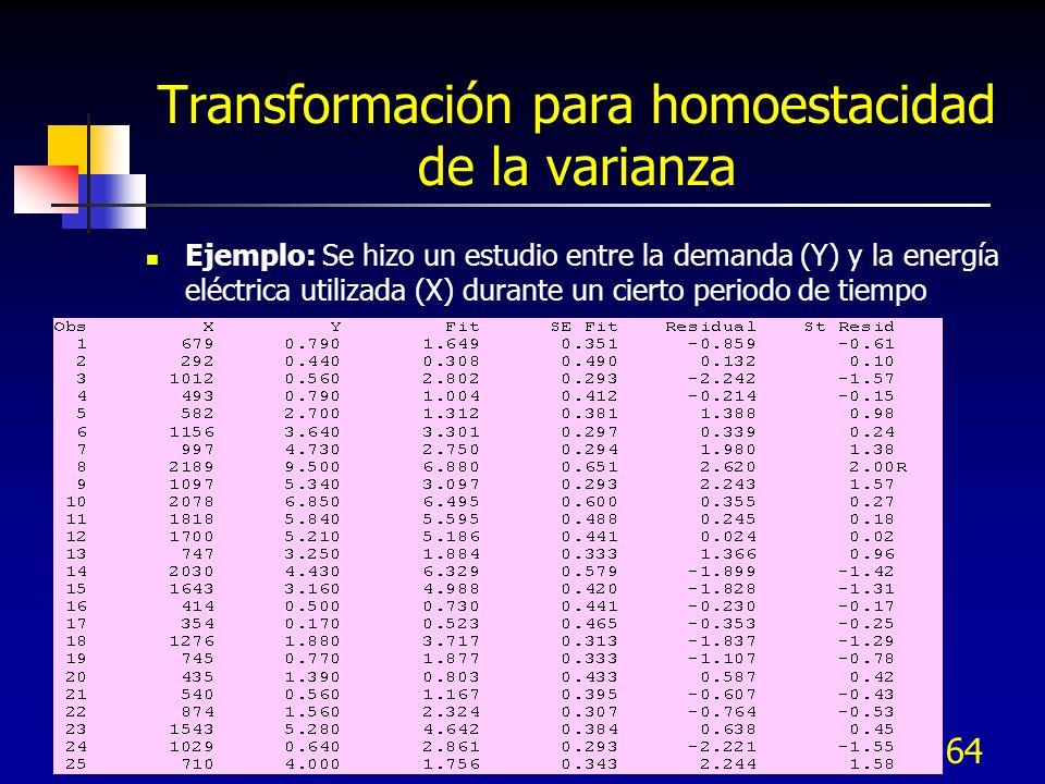 Transformación para homoestacidad de la varianza