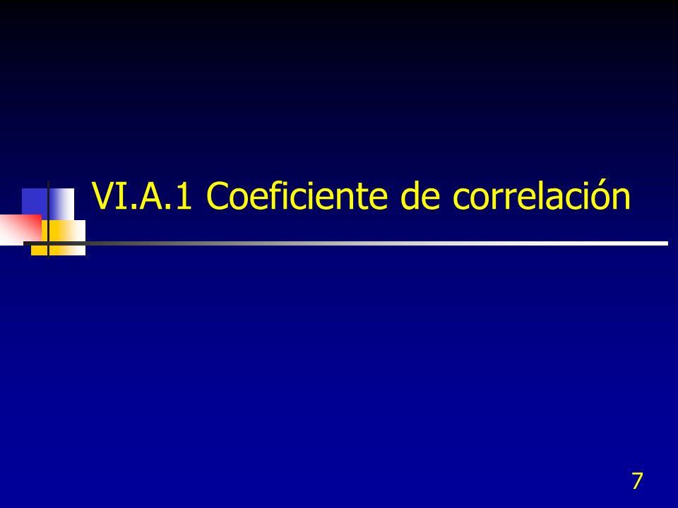VI.A.1 Coeficiente de correlación