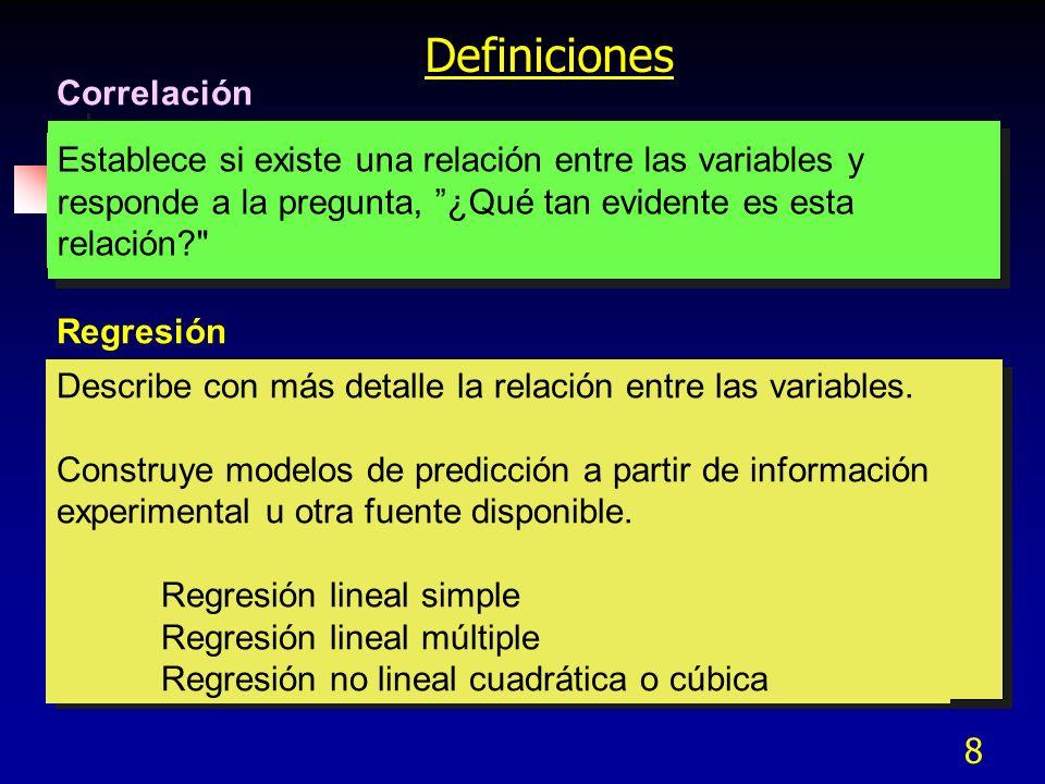 Definiciones Correlación