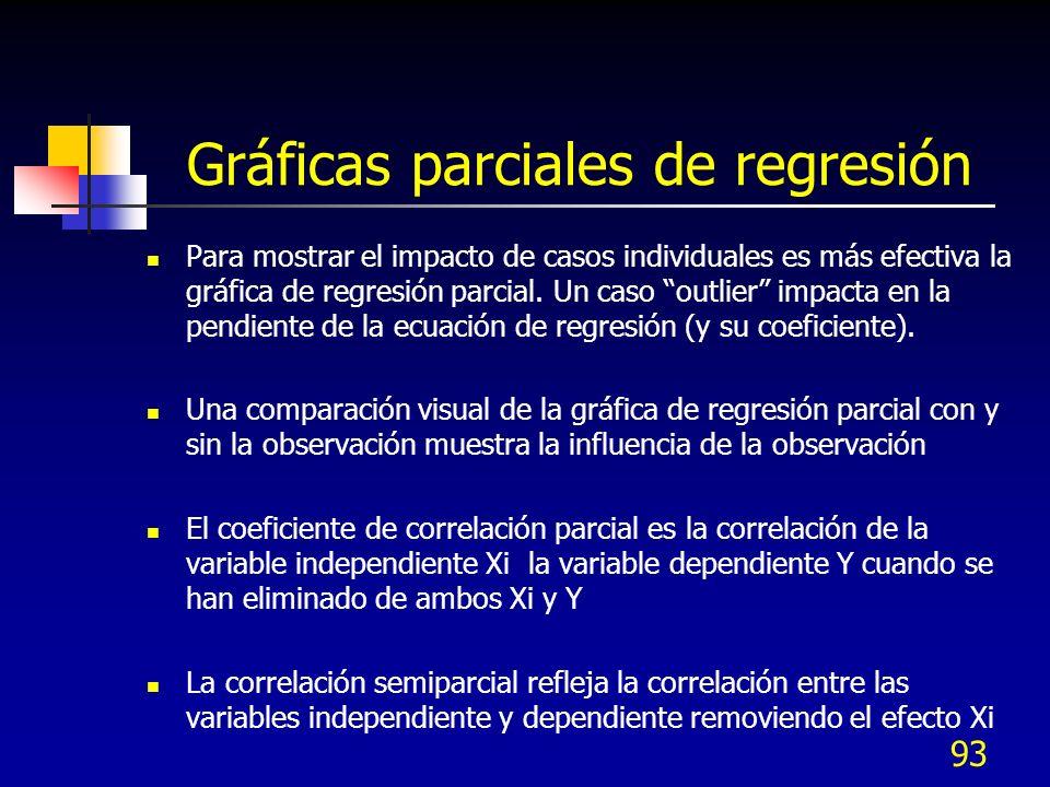 Gráficas parciales de regresión
