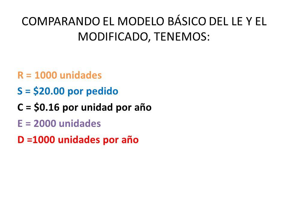 COMPARANDO EL MODELO BÁSICO DEL LE Y EL MODIFICADO, TENEMOS: