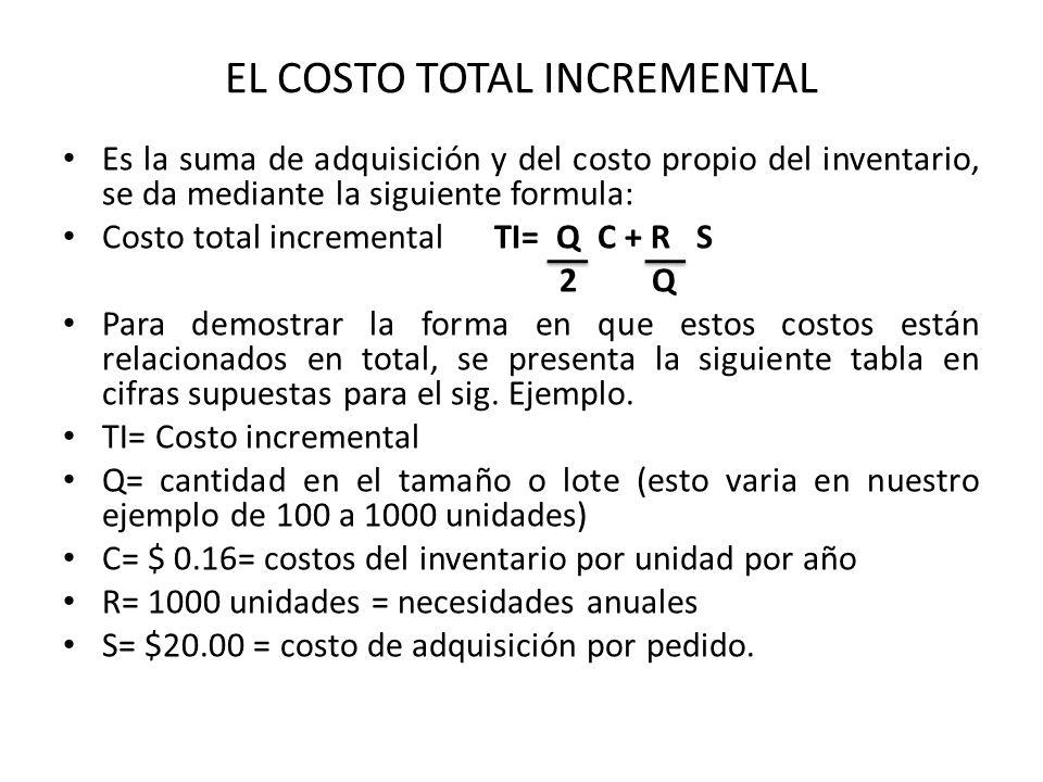 EL COSTO TOTAL INCREMENTAL