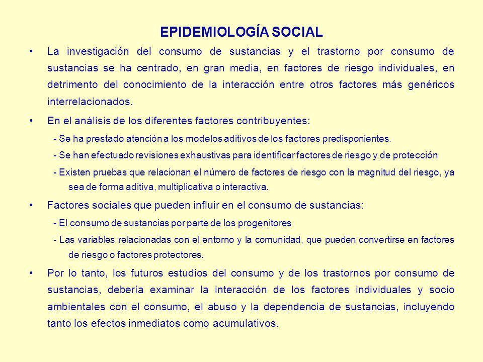 EPIDEMIOLOGÍA SOCIAL