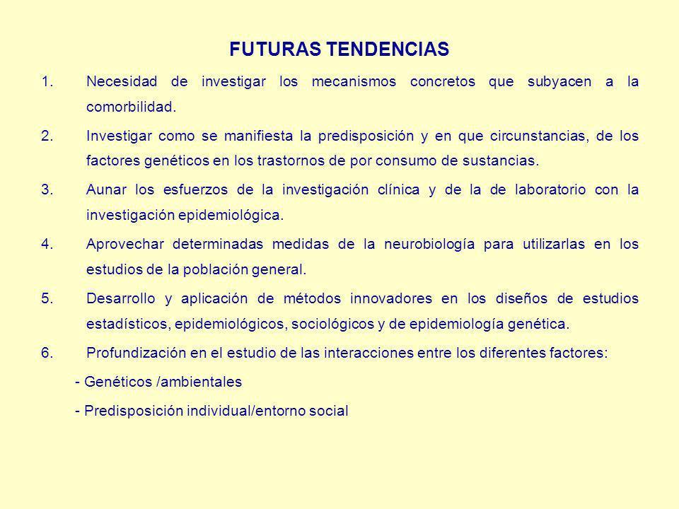 FUTURAS TENDENCIAS Necesidad de investigar los mecanismos concretos que subyacen a la comorbilidad.