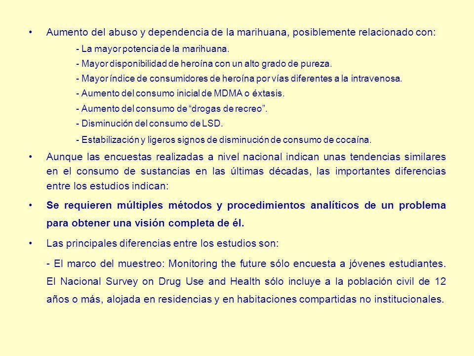 Las principales diferencias entre los estudios son: