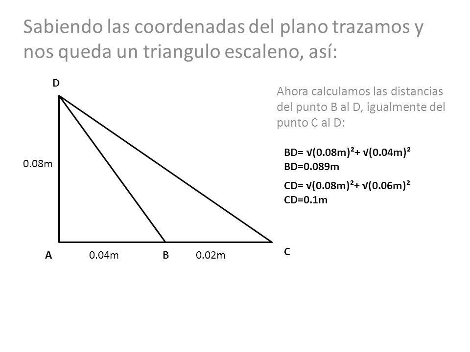 Sabiendo las coordenadas del plano trazamos y nos queda un triangulo escaleno, así: