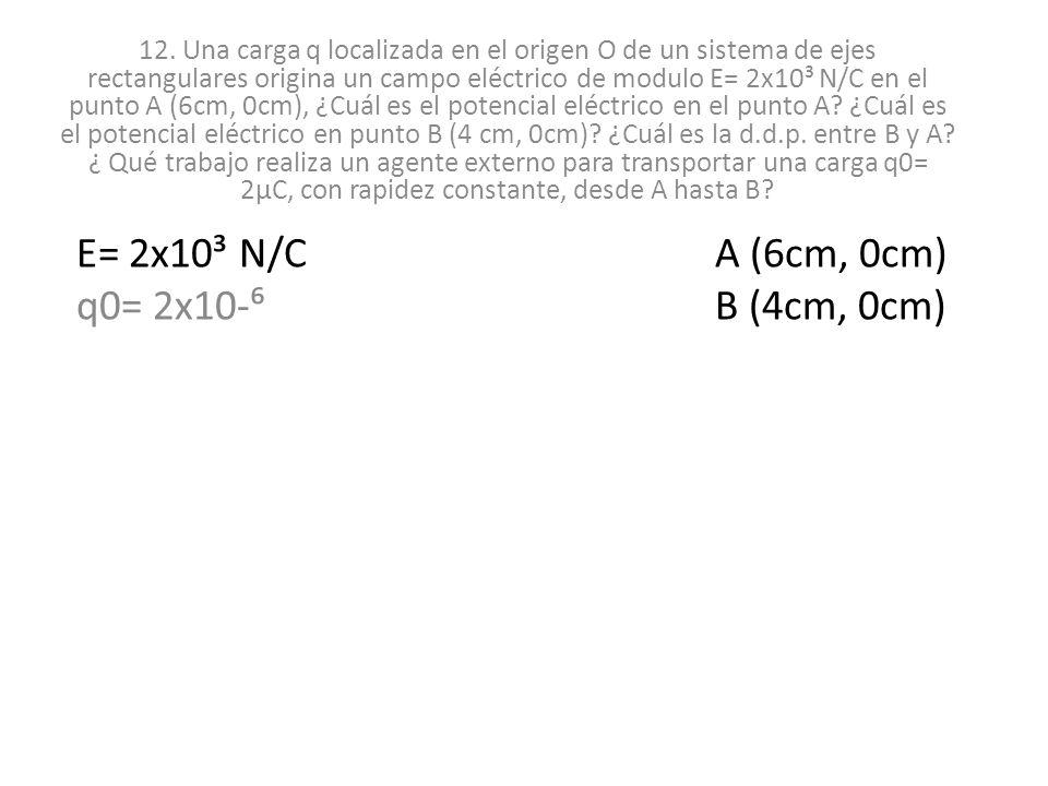 E= 2x10³ N/C A (6cm, 0cm) q0= 2x10-⁶ B (4cm, 0cm)