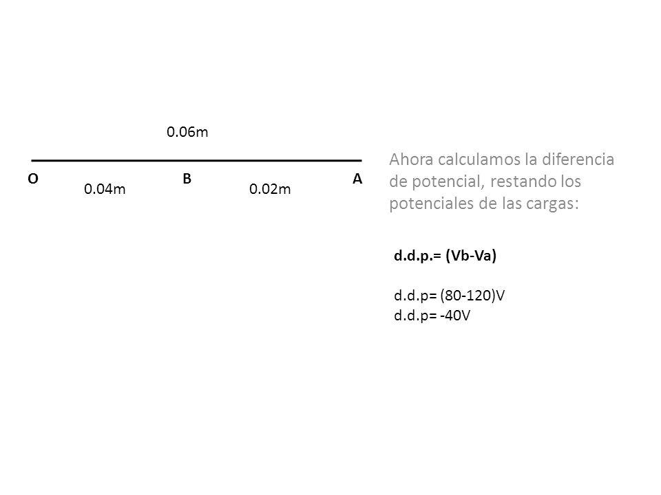 0.06m Ahora calculamos la diferencia de potencial, restando los potenciales de las cargas: O. B. A.