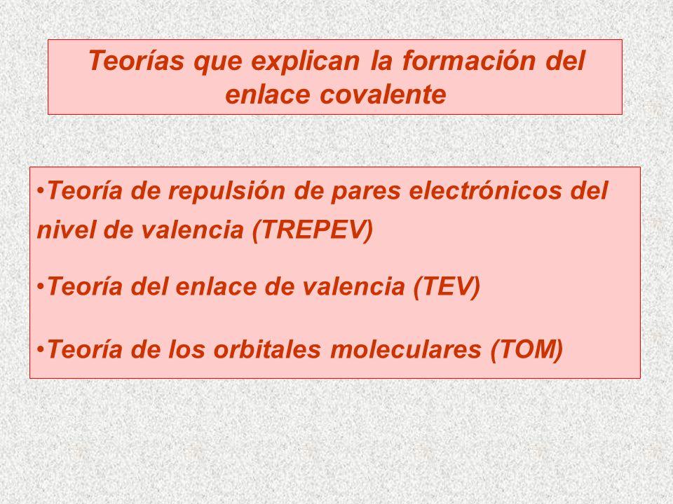 Teorías que explican la formación del enlace covalente