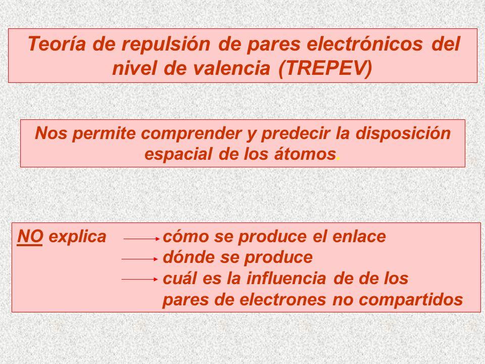 Teoría de repulsión de pares electrónicos del nivel de valencia (TREPEV)