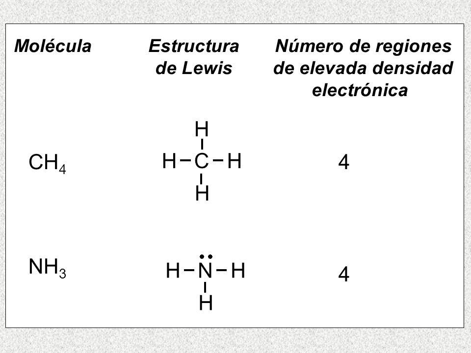 Molécula Estructura. Número de regiones. de Lewis de elevada densidad