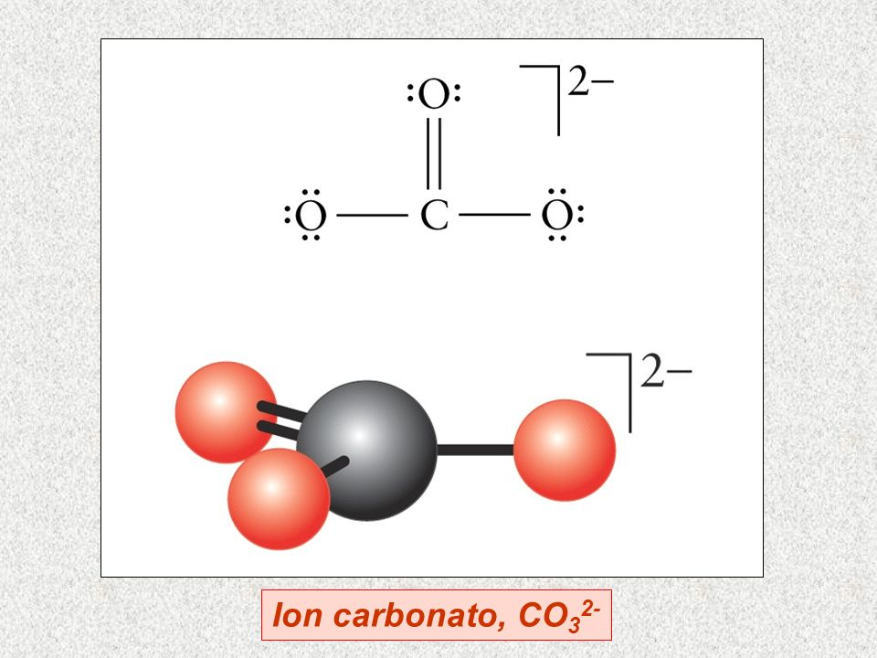 Ion carbonato, CO32-