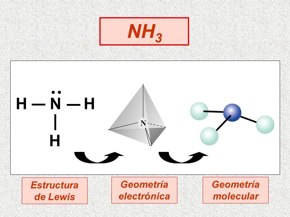 NH3 N H N H H : Estructura de Lewis Geometría electrónica molecular