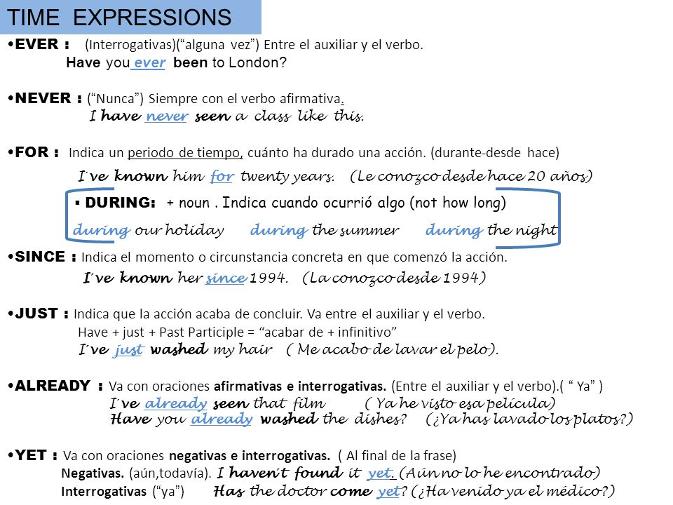 TIME EXPRESSIONS EVER : (Interrogativas)( alguna vez ) Entre el auxiliar y el verbo. Have you ever been to London