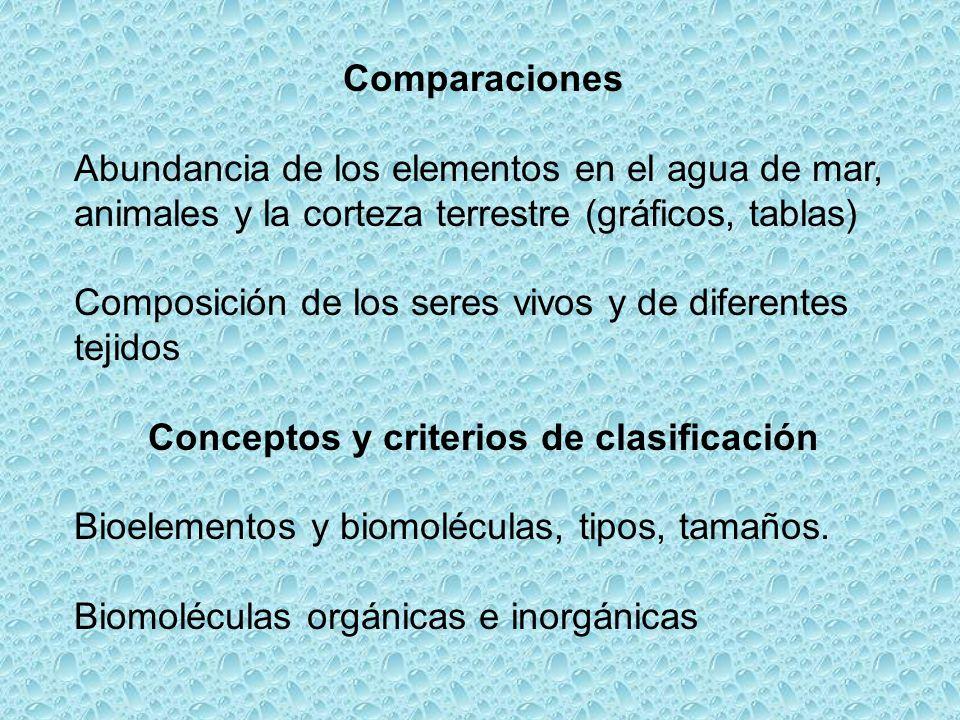 Conceptos y criterios de clasificación