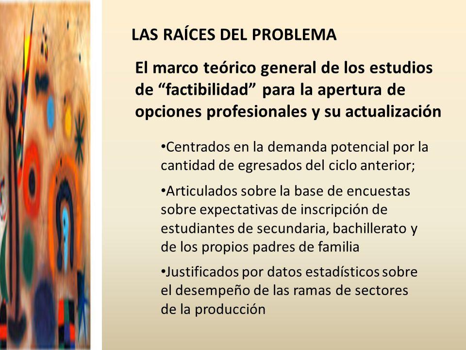 LAS RAÍCES DEL PROBLEMA
