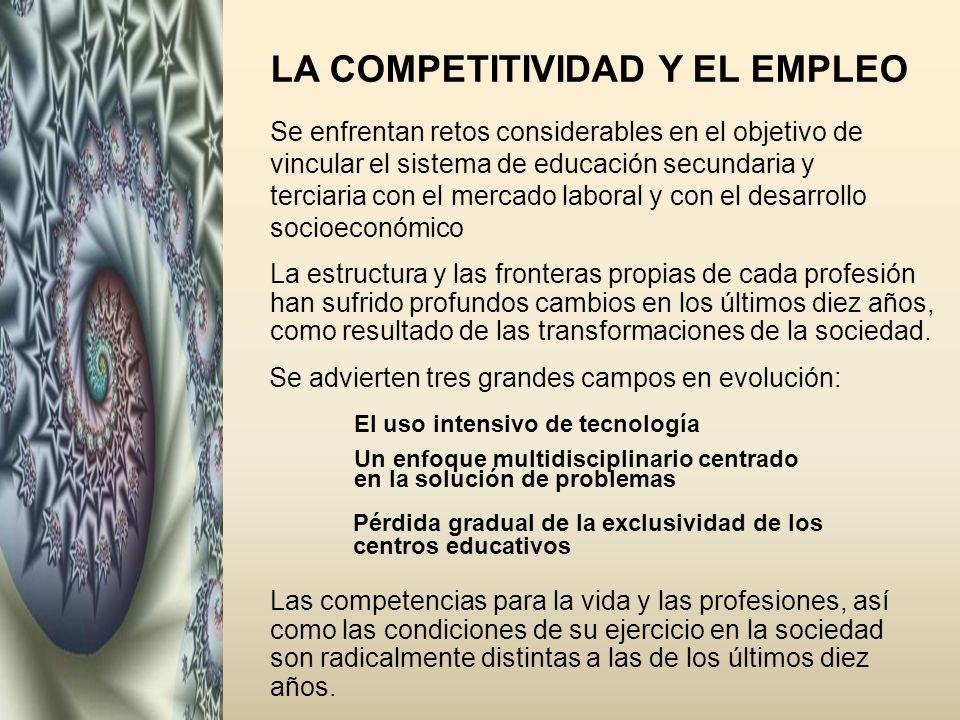La competitividad y el empleo