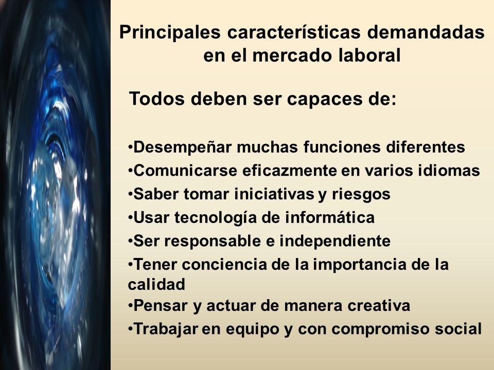 Principales características demandadas en el mercado laboral