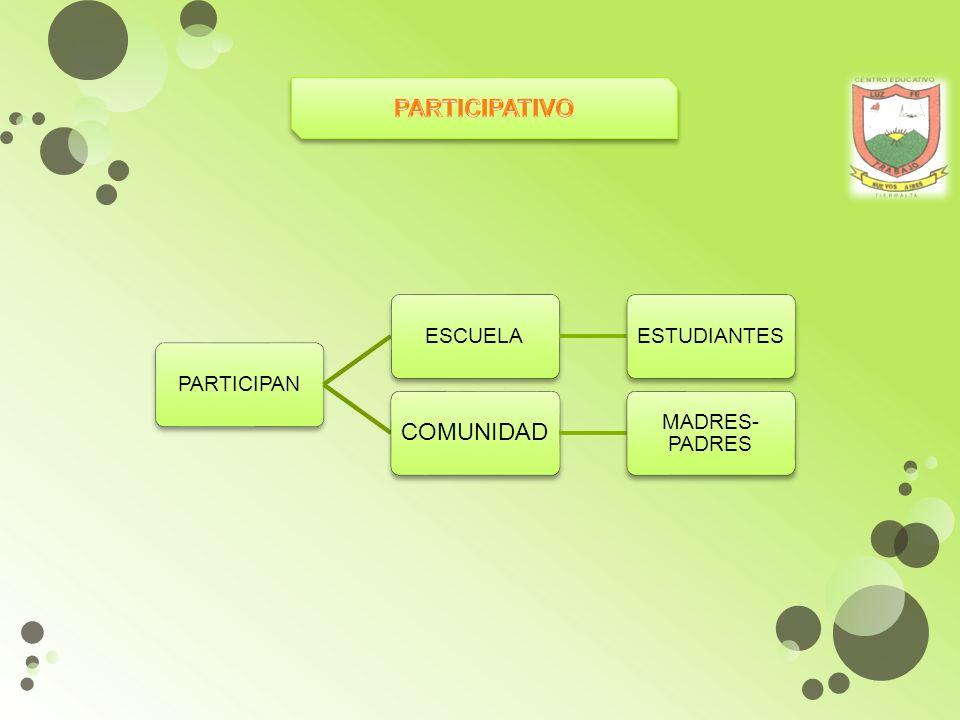 PARTICIPATIVO PARTICIPAN ESCUELA ESTUDIANTES COMUNIDAD MADRES- PADRES