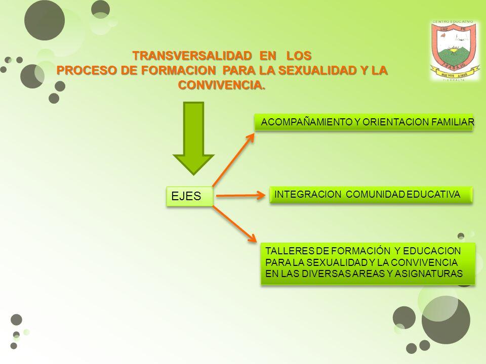 TRANSVERSALIDAD EN LOS