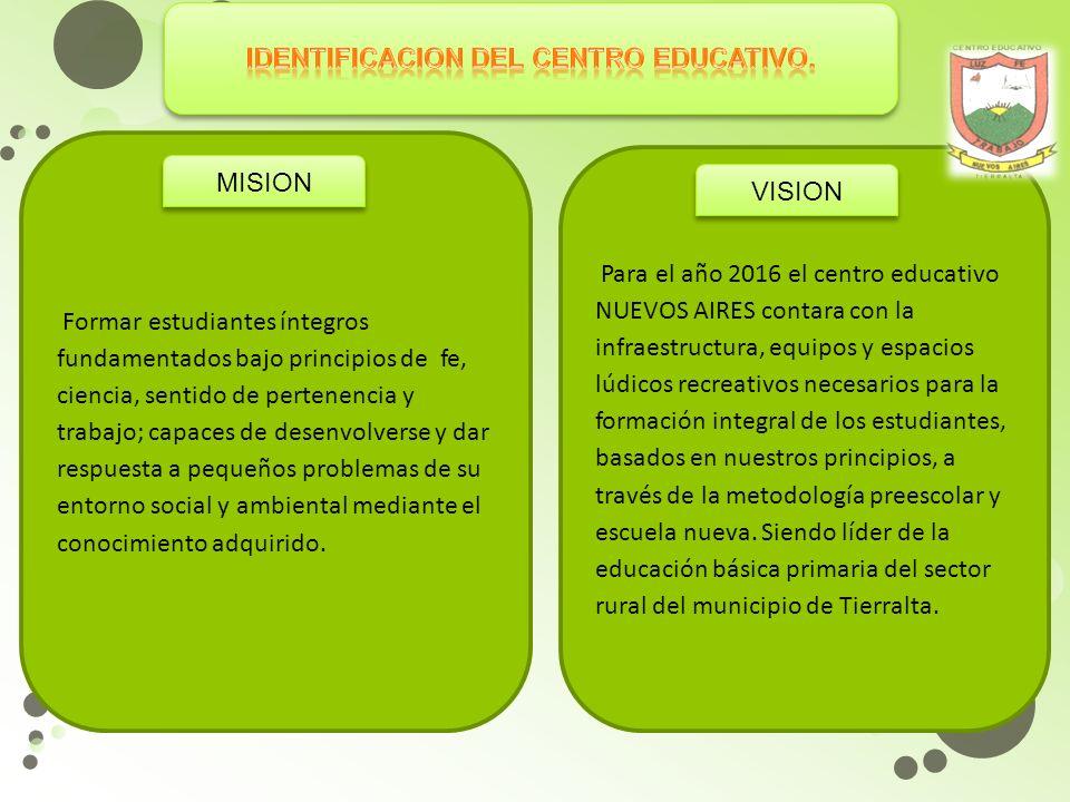IDENTIFICACION DEL CENTRO EDUCATIVO.