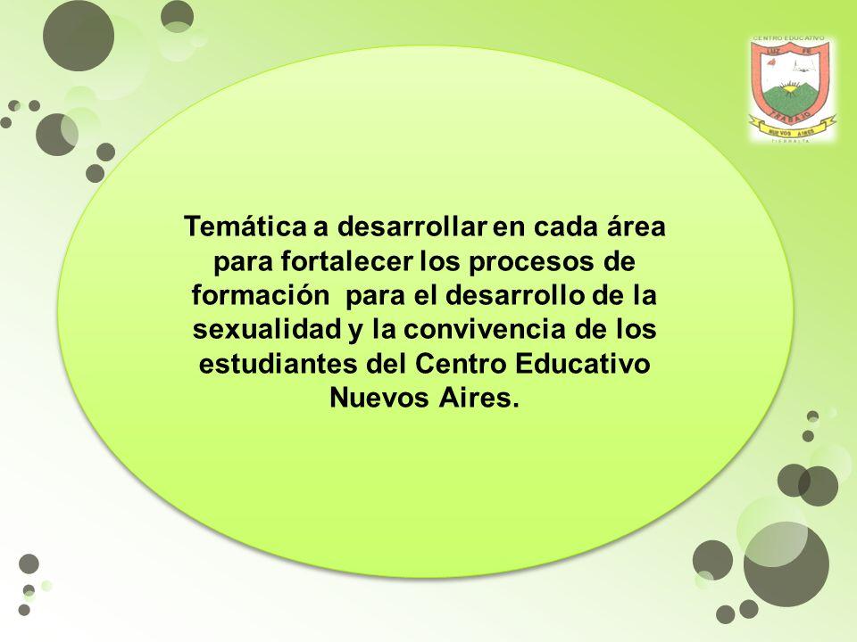 Temática a desarrollar en cada área para fortalecer los procesos de formación para el desarrollo de la sexualidad y la convivencia de los estudiantes del Centro Educativo Nuevos Aires.