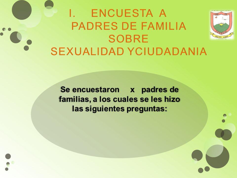 ENCUESTA A PADRES DE FAMILIA SOBRE SEXUALIDAD YCIUDADANIA