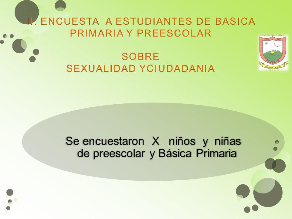Se encuestaron X niños y niñas de preescolar y Básica Primaria
