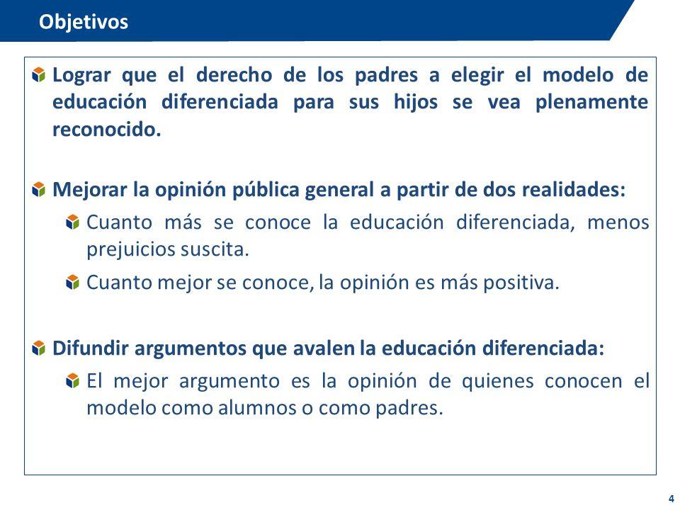 Objetivos Lograr que el derecho de los padres a elegir el modelo de educación diferenciada para sus hijos se vea plenamente reconocido.