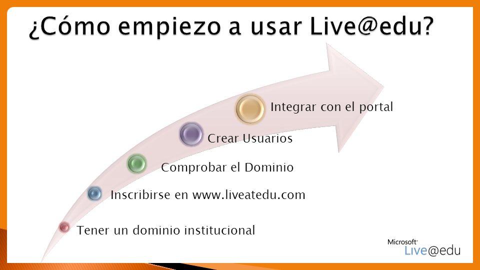 ¿Cómo empiezo a usar Live@edu