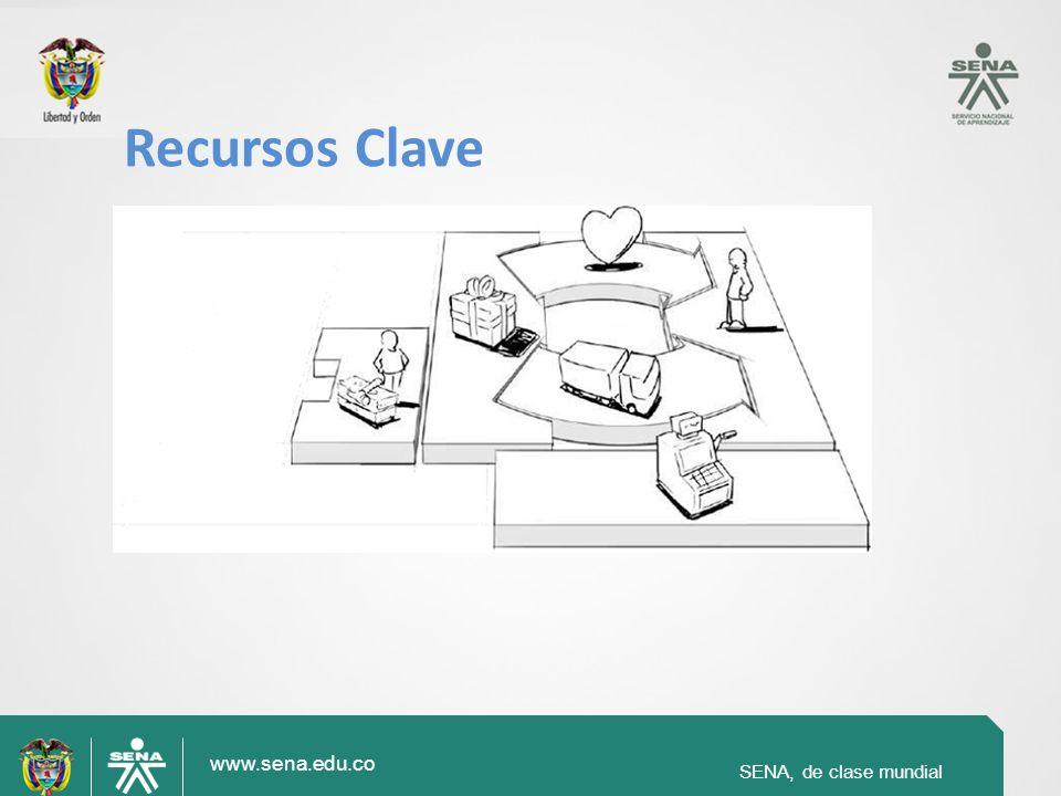 Recursos Clave SENA, de clase mundial